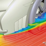 Aerodynamics Simulation